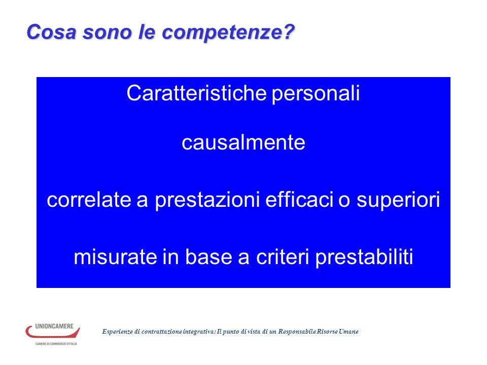 Caratteristiche personali causalmente correlate a prestazioni efficaci o superiori misurate in base a criteri prestabiliti Cosa sono le competenze? Es