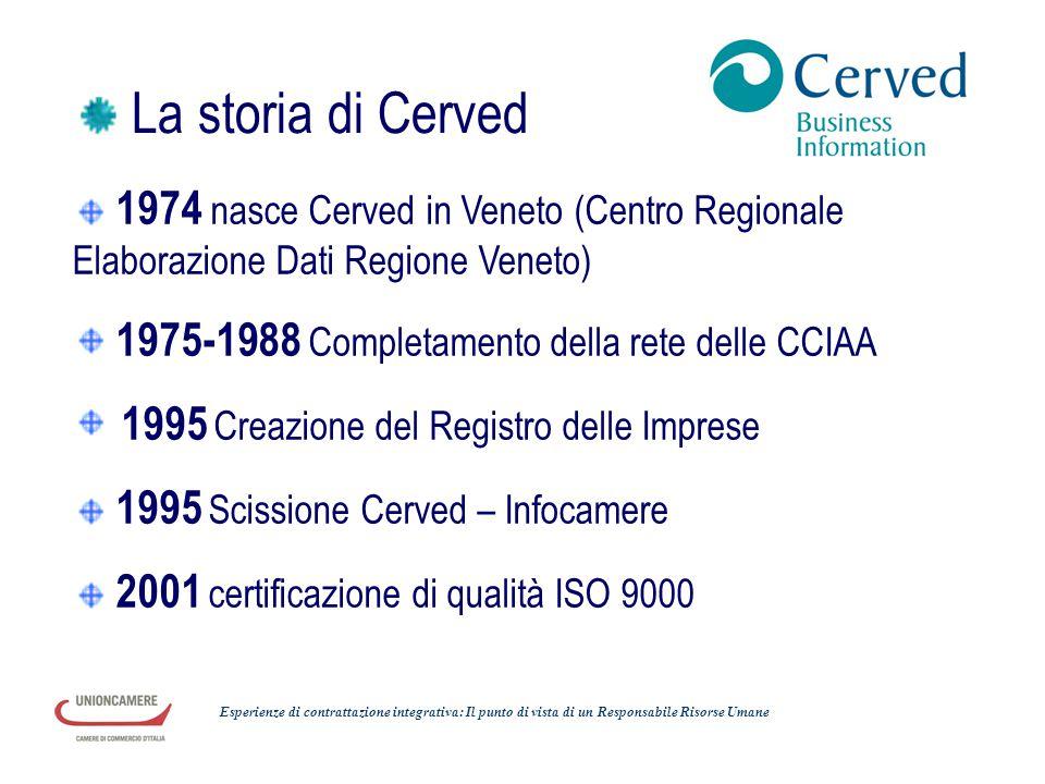 La storia di Cerved 1974 nasce Cerved in Veneto (Centro Regionale Elaborazione Dati Regione Veneto) 1975-1988 Completamento della rete delle CCIAA 199