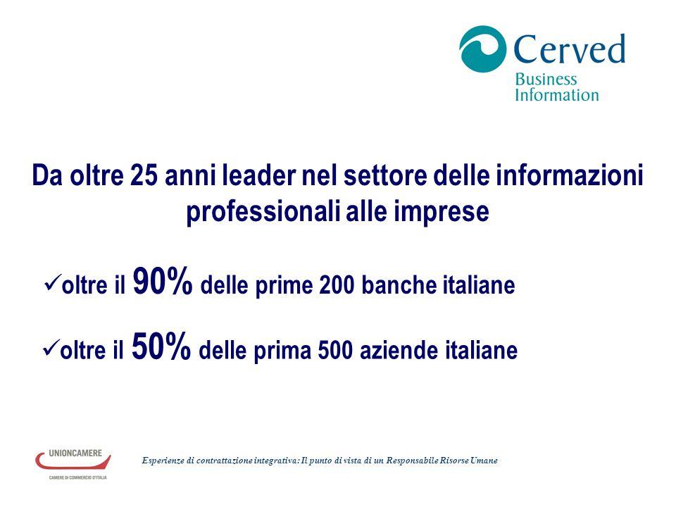 Da oltre 25 anni leader nel settore delle informazioni professionali alle imprese oltre il 50% delle prima 500 aziende italiane oltre il 90% delle pri