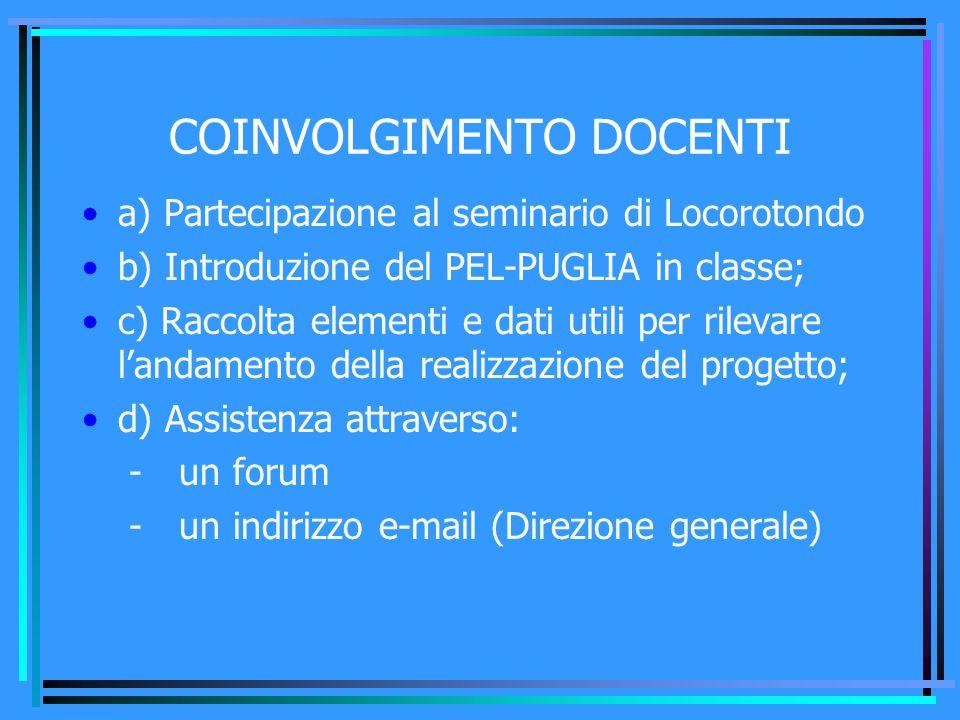 COINVOLGIMENTO DOCENTI a) Partecipazione al seminario di Locorotondo b) Introduzione del PEL-PUGLIA in classe; c) Raccolta elementi e dati utili per r