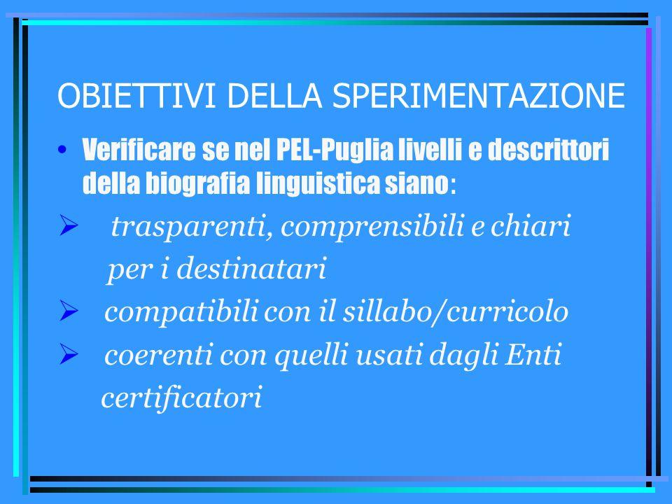 OBIETTIVI DELLA SPERIMENTAZIONE Verificare se nel PEL-Puglia livelli e descrittori della biografia linguistica siano :  trasparenti, comprensibili e