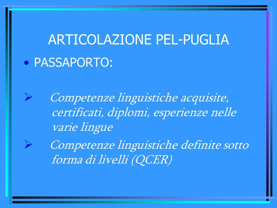 ARTICOLAZIONE PEL-PUGLIA BIOGRAFIA LINGUISTICA:  A) la storia nello studio delle lingue  B) esperienze linguistiche e interculturali più significative  C) cosa so fare  D) gli obiettivi di studio
