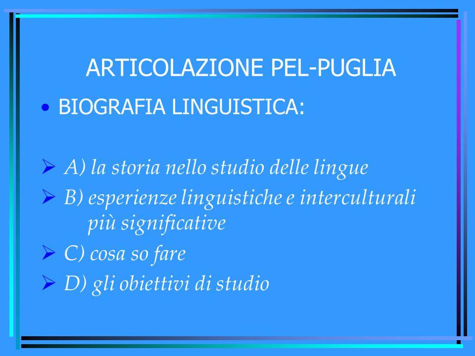 ARTICOLAZIONE PEL-PUGLIA BIOGRAFIA LINGUISTICA:  A) la storia nello studio delle lingue  B) esperienze linguistiche e interculturali più significati