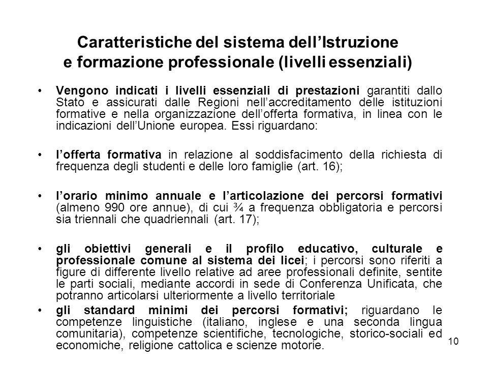 10 Vengono indicati i livelli essenziali di prestazioni garantiti dallo Stato e assicurati dalle Regioni nell'accreditamento delle istituzioni formative e nella organizzazione dell'offerta formativa, in linea con le indicazioni dell'Unione europea.