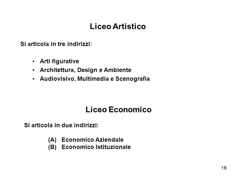 16 Si articola in tre indirizzi: Arti figurative Architettura, Design e Ambiente Audiovisivo, Multimedia e Scenografia Liceo Artistico Liceo Economico