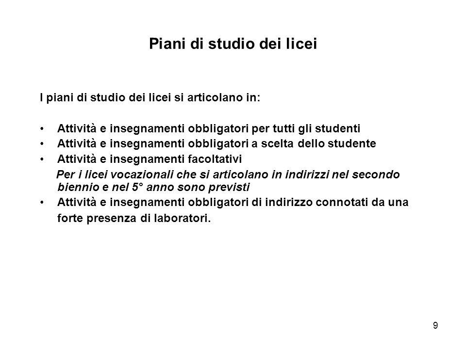9 I piani di studio dei licei si articolano in: Attività e insegnamenti obbligatori per tutti gli studenti Attività e insegnamenti obbligatori a scelt