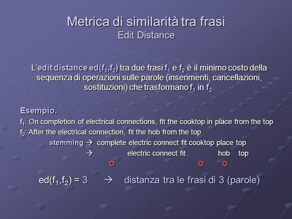 Metrica di similarità tra frasi Edit Distance L'edit distance ed(f 1,f 2 ) tra due frasi f 1 e f 2 è il minimo costo della sequenza di operazioni sulle parole (inserimenti, cancellazioni, sostituzioni) che trasformano f 1 in f 2.