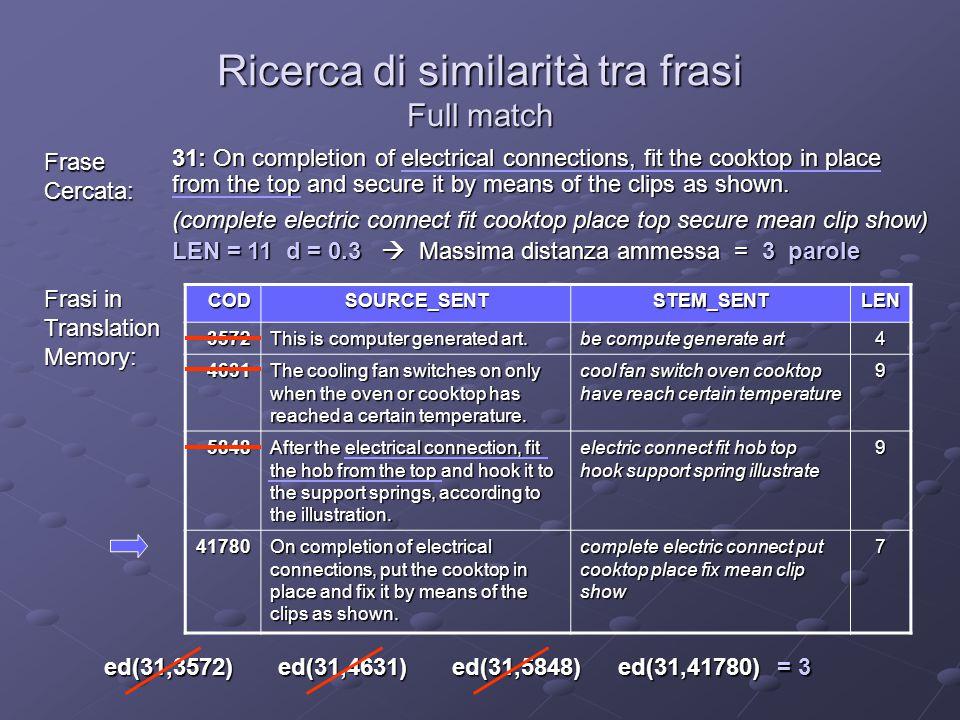 Ricerca di similarità tra frasi Partial match Estensione del concetto di Full match.