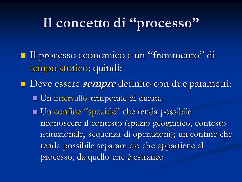 """Il concetto di """"processo"""" Il processo economico è un """"frammento"""" di tempo storico; quindi: Il processo economico è un """"frammento"""" di tempo storico; qu"""