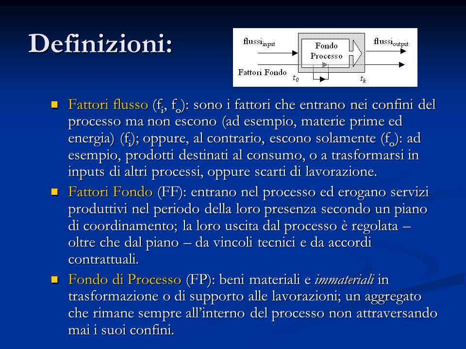 Definizioni: Fattori flusso (f i, f o ): sono i fattori che entrano nei confini del processo ma non escono (ad esempio, materie prime ed energia) (f i