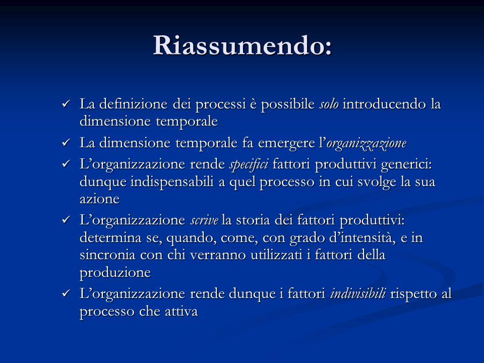 Riassumendo: La definizione dei processi è possibile solo introducendo la dimensione temporale La definizione dei processi è possibile solo introducen