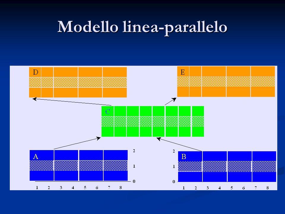 Modello linea-parallelo