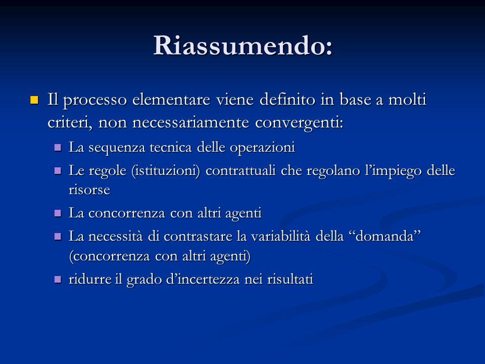 Riassumendo: Il processo elementare viene definito in base a molti criteri, non necessariamente convergenti: Il processo elementare viene definito in