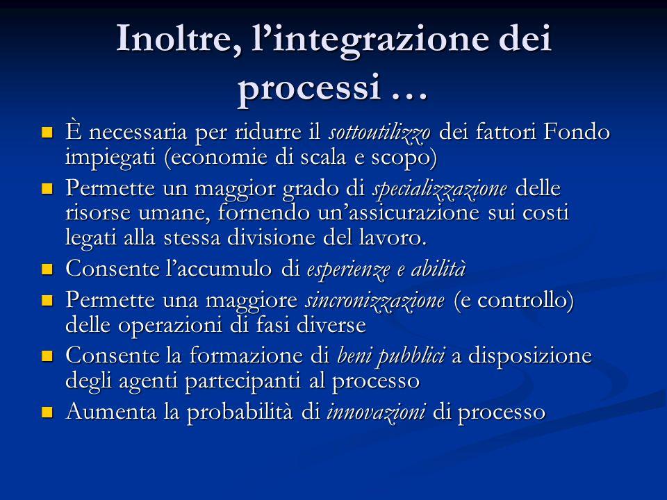 Inoltre, l'integrazione dei processi … È necessaria per ridurre il sottoutilizzo dei fattori Fondo impiegati (economie di scala e scopo) È necessaria