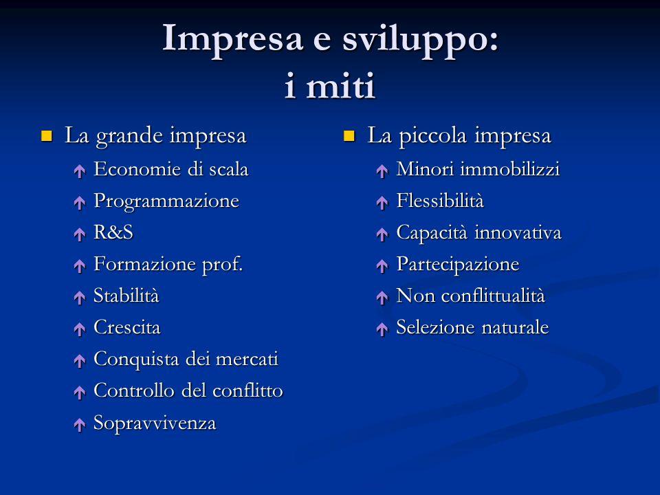 Impresa e sviluppo: i miti La grande impresa La grande impresa  Economie di scala  Programmazione  R&S  Formazione prof.  Stabilità  Crescita 