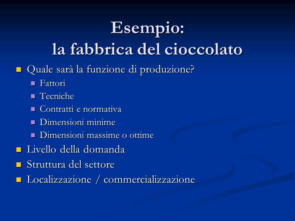 Esempio: la fabbrica del cioccolato Quale sarà la funzione di produzione? Quale sarà la funzione di produzione? Fattori Fattori Tecniche Tecniche Cont