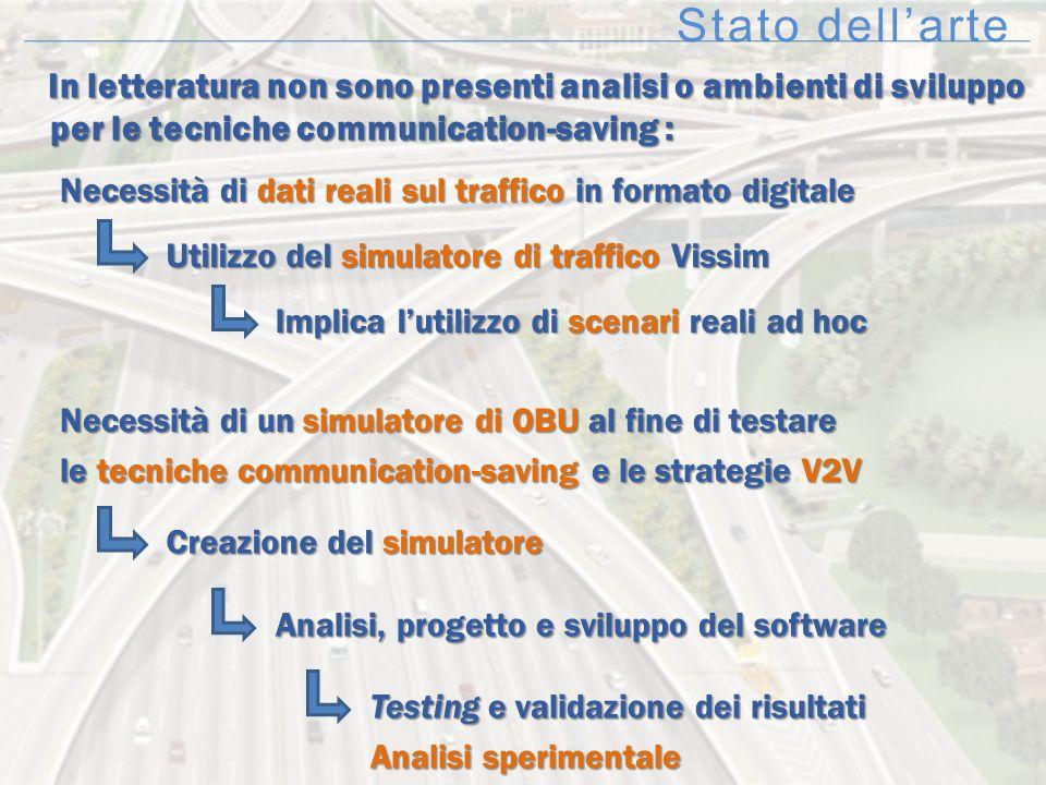 Stato dell'arte Necessità di dati reali sul traffico in formato digitale Utilizzo del simulatore di traffico Vissim Implica l'utilizzo di scenari real