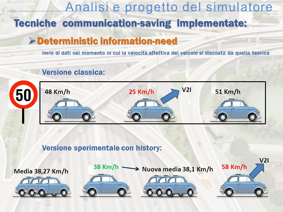 Analisi e progetto del simulatore Tecniche communication-saving implementate:  Deterministic information-need invio di dati nel momento in cui la vel