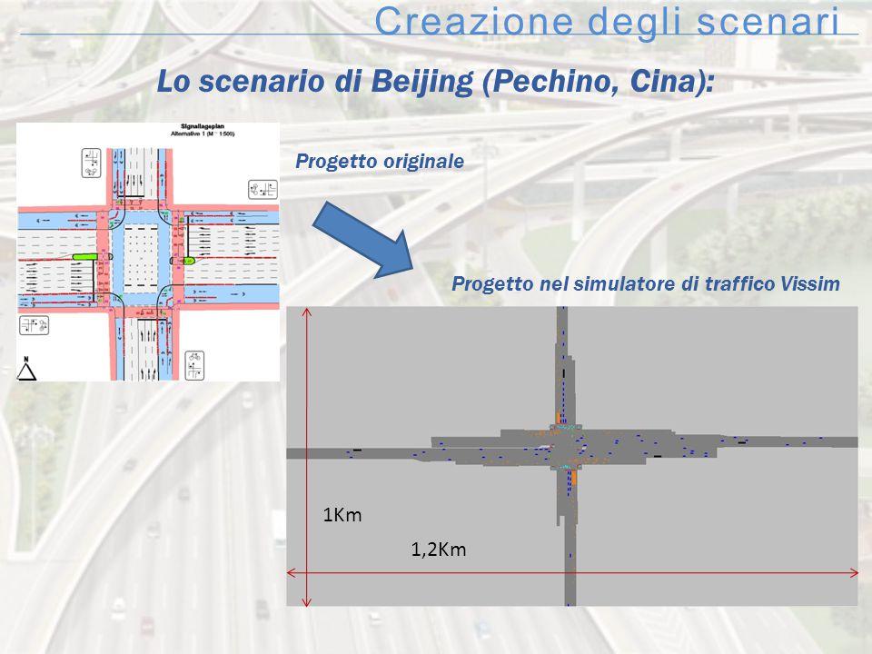 Creazione degli scenari Lo scenario di Beijing (Pechino, Cina): Progetto originale Progetto nel simulatore di traffico Vissim 1Km 1,2Km