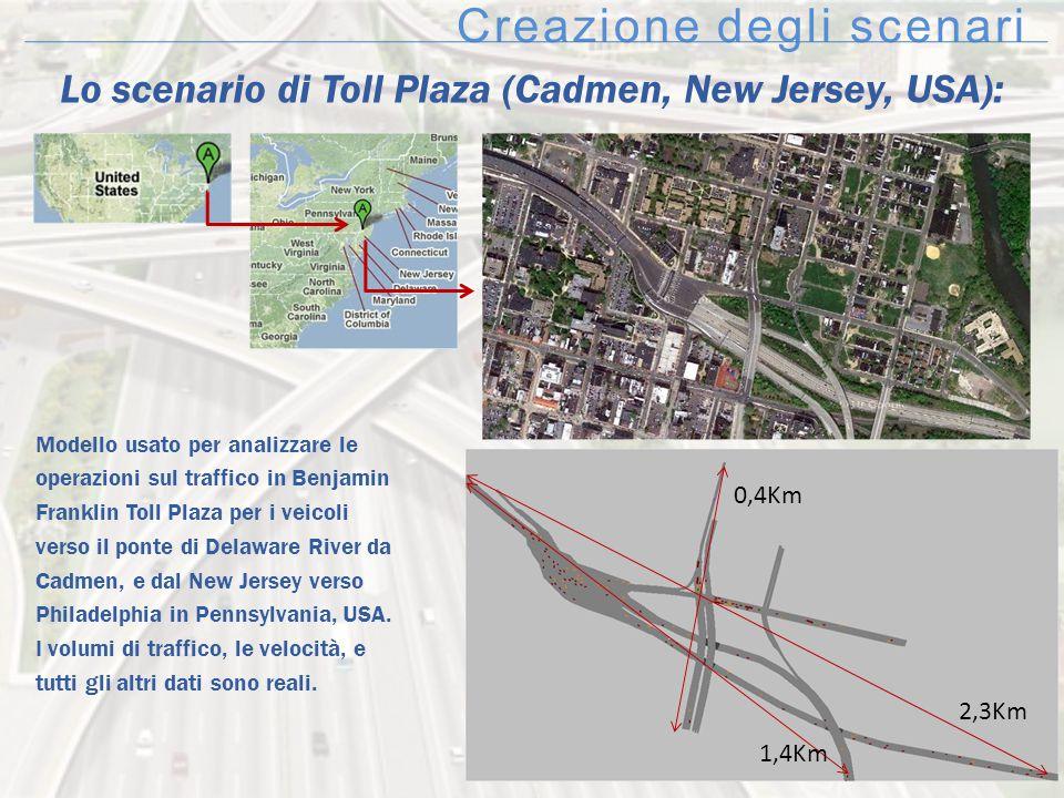 Creazione degli scenari Lo scenario di Toll Plaza (Cadmen, New Jersey, USA): Modello usato per analizzare le operazioni sul traffico in Benjamin Frank