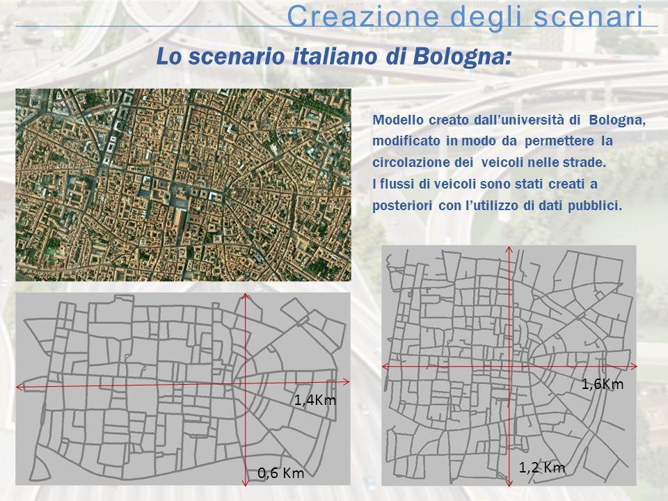 Creazione degli scenari Lo scenario italiano di Bologna: Modello creato dall'università di Bologna, modificato in modo da permettere la circolazione d