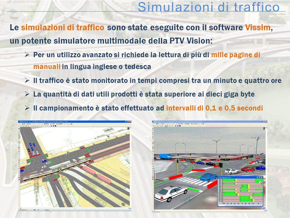Simulazioni di traffico Le simulazioni di traffico sono state eseguite con il software Vissim, un potente simulatore multimodale della PTV Vision:  P