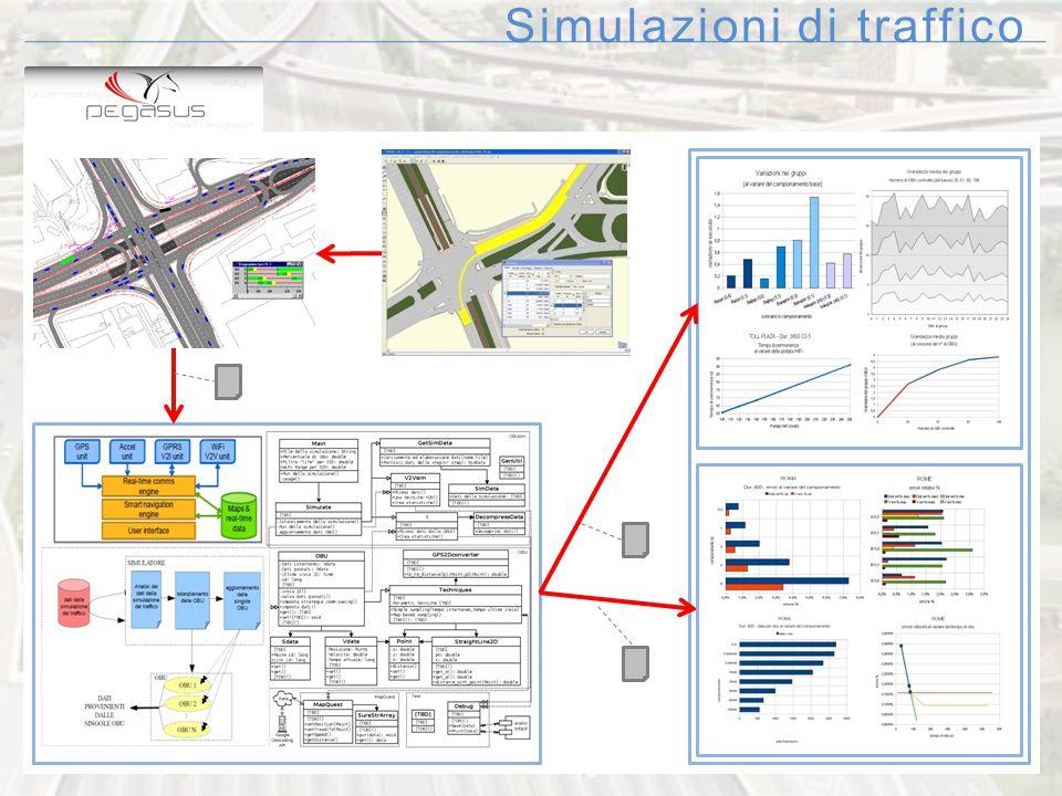 Simulazioni di traffico