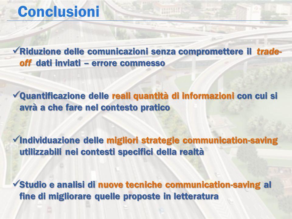 Conclusioni Riduzione delle comunicazioni senza compromettere il trade- off dati inviati – errore commesso Riduzione delle comunicazioni senza comprom