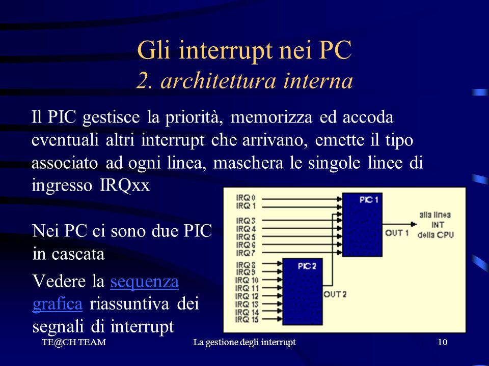 TE@CH TEAMLa gestione degli interrupt10 Gli interrupt nei PC 2. architettura interna Nei PC ci sono due PIC in cascata Vedere la sequenza grafica rias