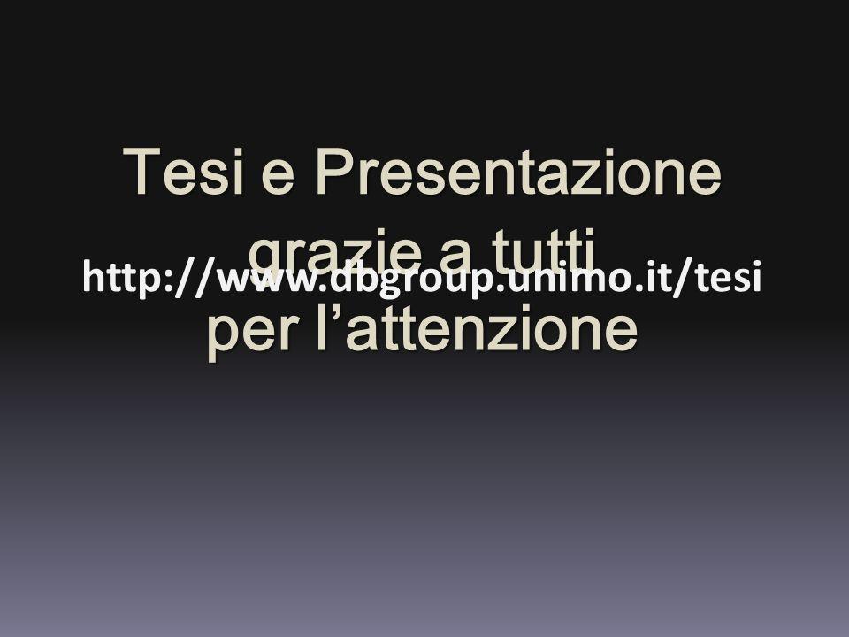 grazie a tutti per l'attenzione http://www.dbgroup.unimo.it/tesi Tesi e Presentazione
