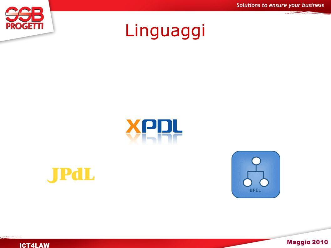 Maggio 2010 ICT4LAW Linguaggi