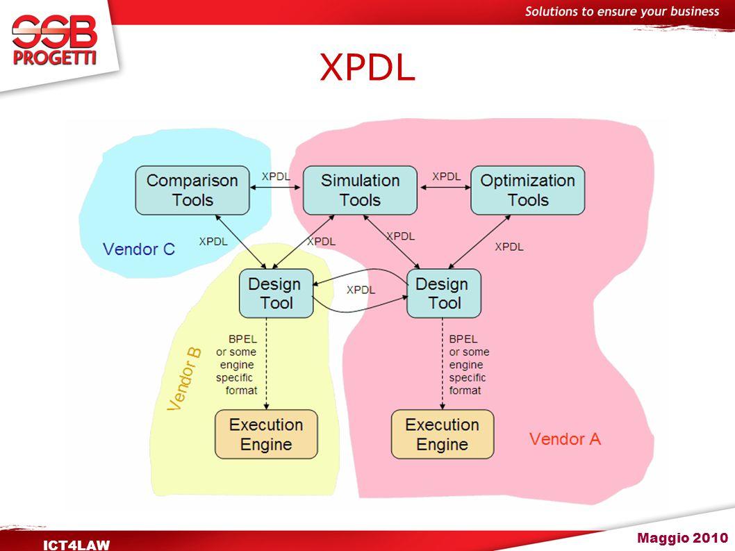 Maggio 2010 ICT4LAW XPDL