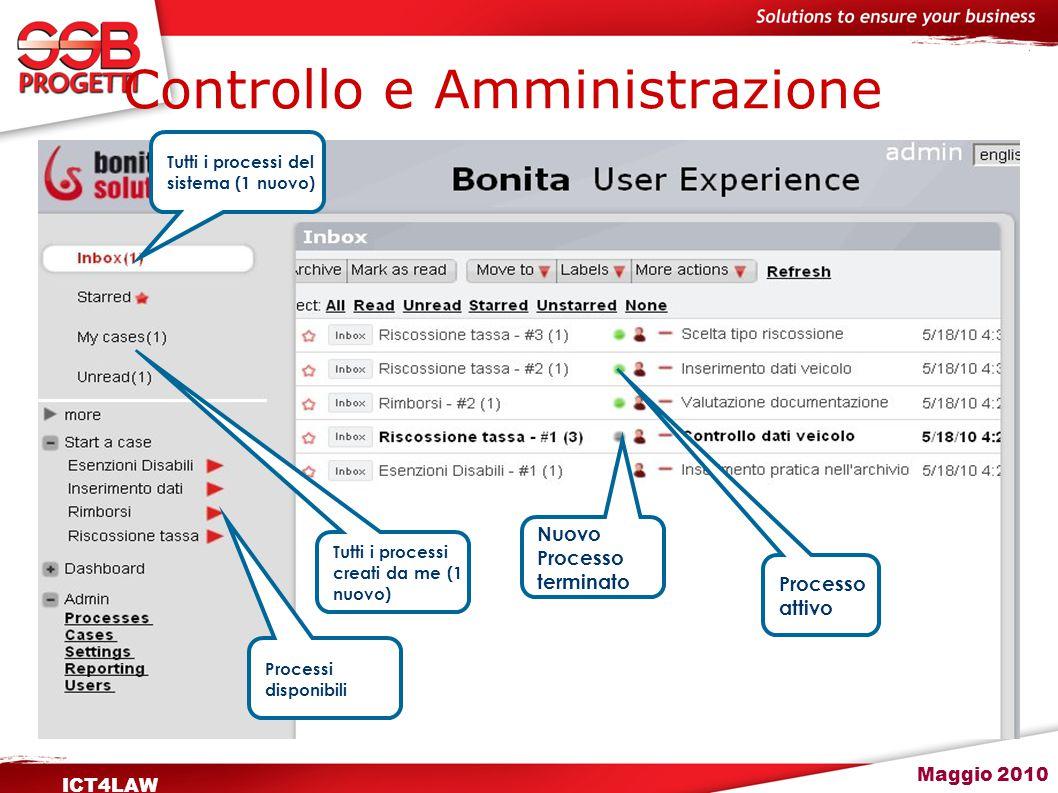 Maggio 2010 ICT4LAW Controllo e Amministrazione Nuovo Processo terminato Processo attivo Processi disponibili Tutti i processi creati da me (1 nuovo)