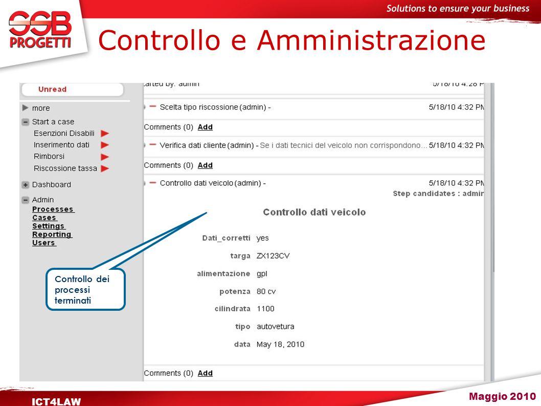 Maggio 2010 ICT4LAW Controllo e Amministrazione Controllo dei processi terminati