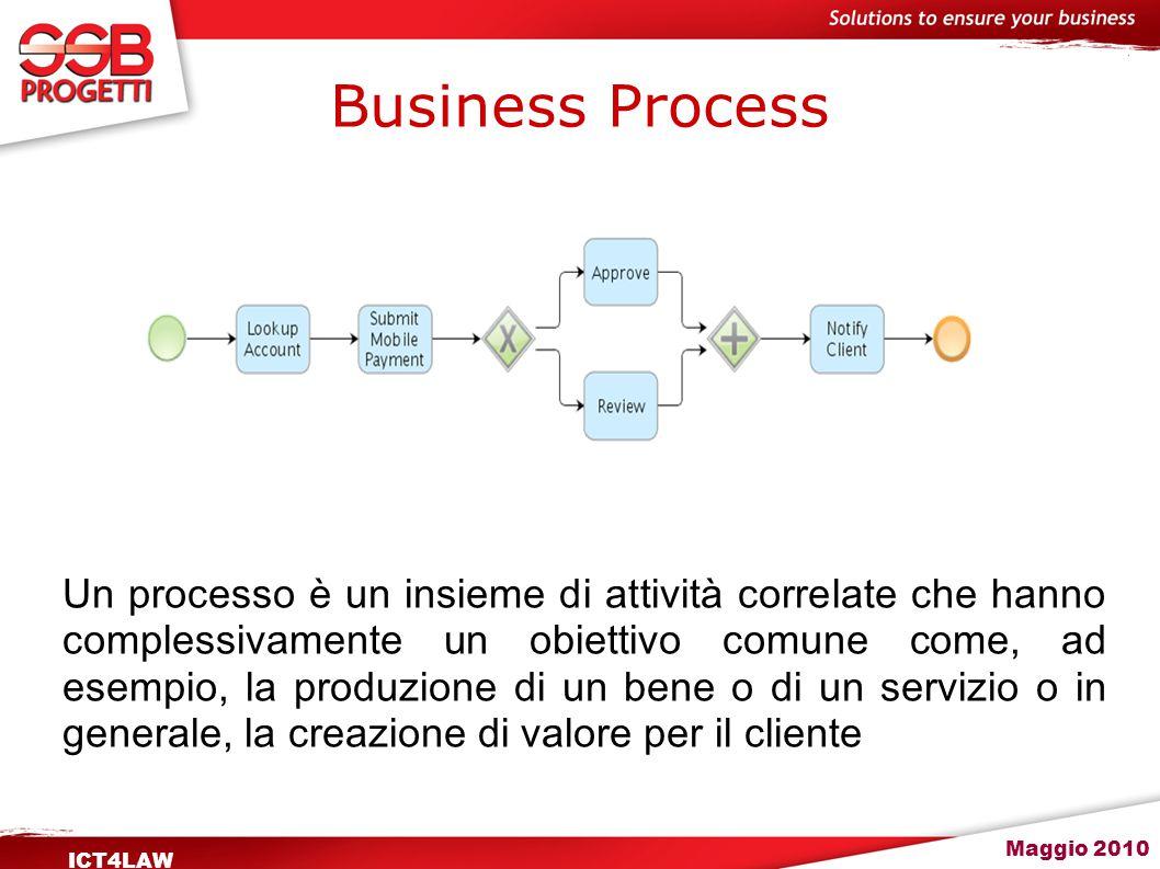 Maggio 2010 ICT4LAW Business Process Un processo è un insieme di attività correlate che hanno complessivamente un obiettivo comune come, ad esempio, l