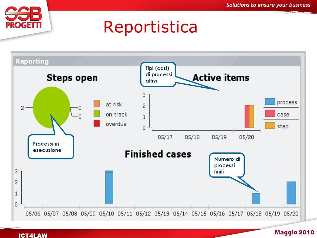 Maggio 2010 ICT4LAW Reportistica Processi in esecuzione Numero di processi finiti Tipi (casi) di processi attivi