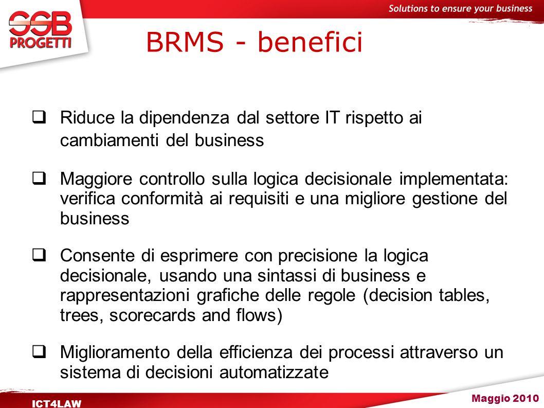 Maggio 2010 ICT4LAW BRMS - benefici  Riduce la dipendenza dal settore IT rispetto ai cambiamenti del business  Maggiore controllo sulla logica decis