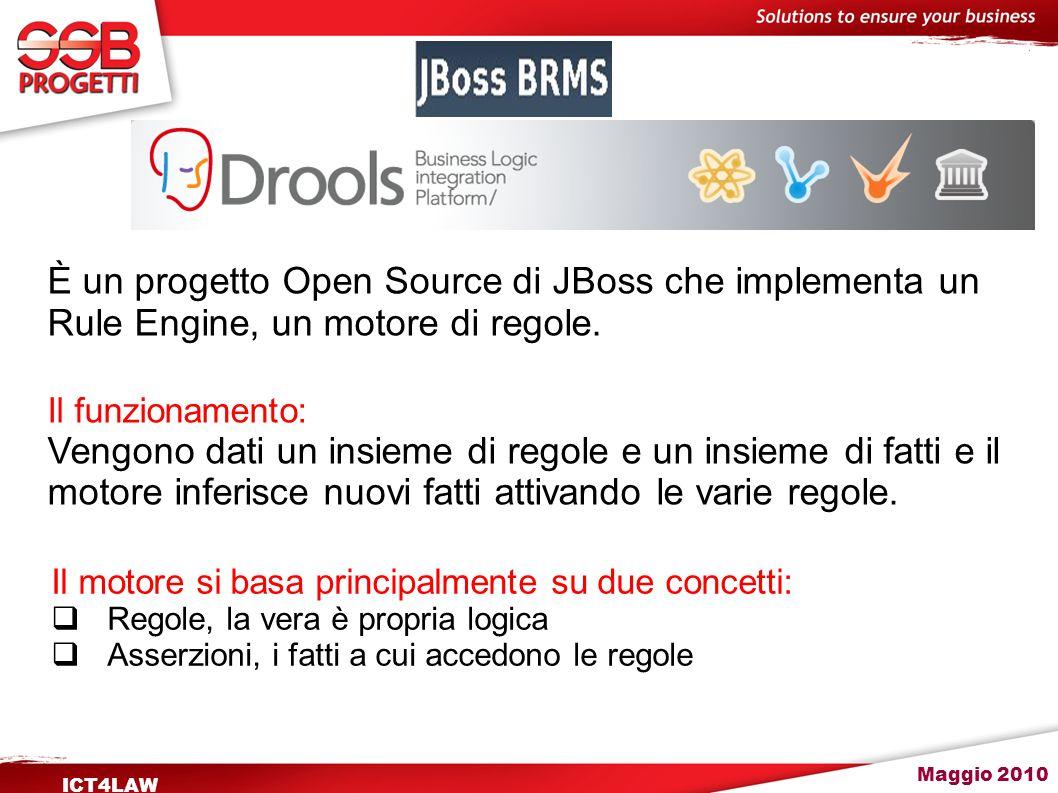 Maggio 2010 ICT4LAW È un progetto Open Source di JBoss che implementa un Rule Engine, un motore di regole. Il funzionamento: Vengono dati un insieme d