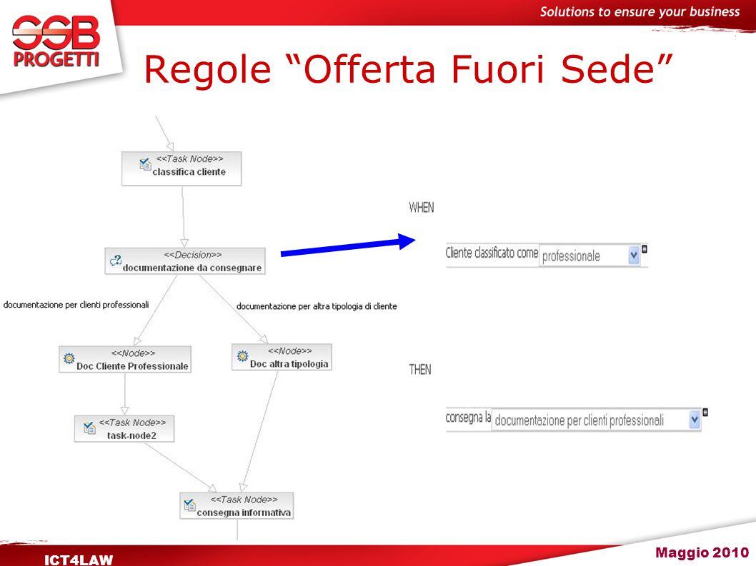 """Maggio 2010 ICT4LAW Regole """"Offerta Fuori Sede"""""""