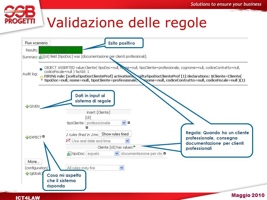 Maggio 2010 ICT4LAW Validazione delle regole Dati in input al sistema di regole Cosa mi aspetto che il sistema risponda Regola: Quando ho un cliente p