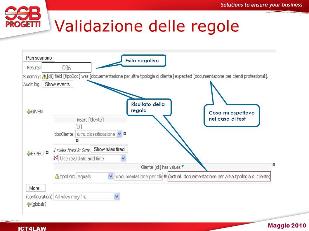 Maggio 2010 ICT4LAW Validazione delle regole Esito negativo Risultato della regola Cosa mi aspettavo nel caso di test Risultato della regola