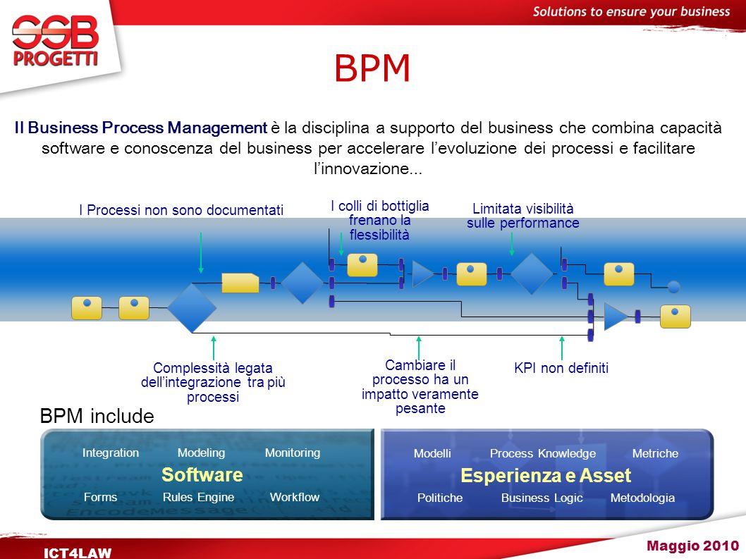 Maggio 2010 ICT4LAW Modellare e Simulare i processi Monitorare, Predire e Agire Implementare e Modificare rapidamente Ottimizzazione Continua SalesFinanceOperationsPartners BPM – cosa fa