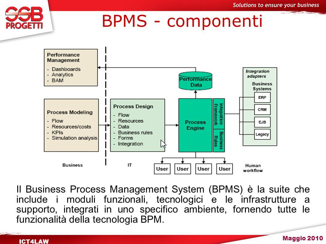 Maggio 2010 ICT4LAW Il Business Process Management System (BPMS) è la suite che include i moduli funzionali, tecnologici e le infrastrutture a support