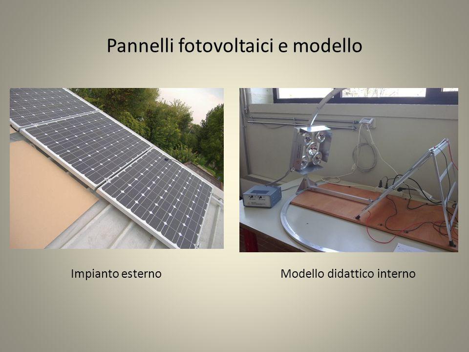 Pannelli fotovoltaici e modello Impianto esternoModello didattico interno