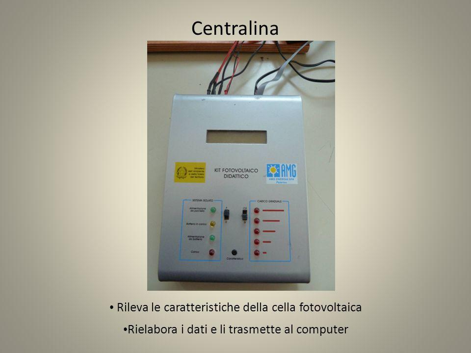 Centralina Rileva le caratteristiche della cella fotovoltaica Rielabora i dati e li trasmette al computer