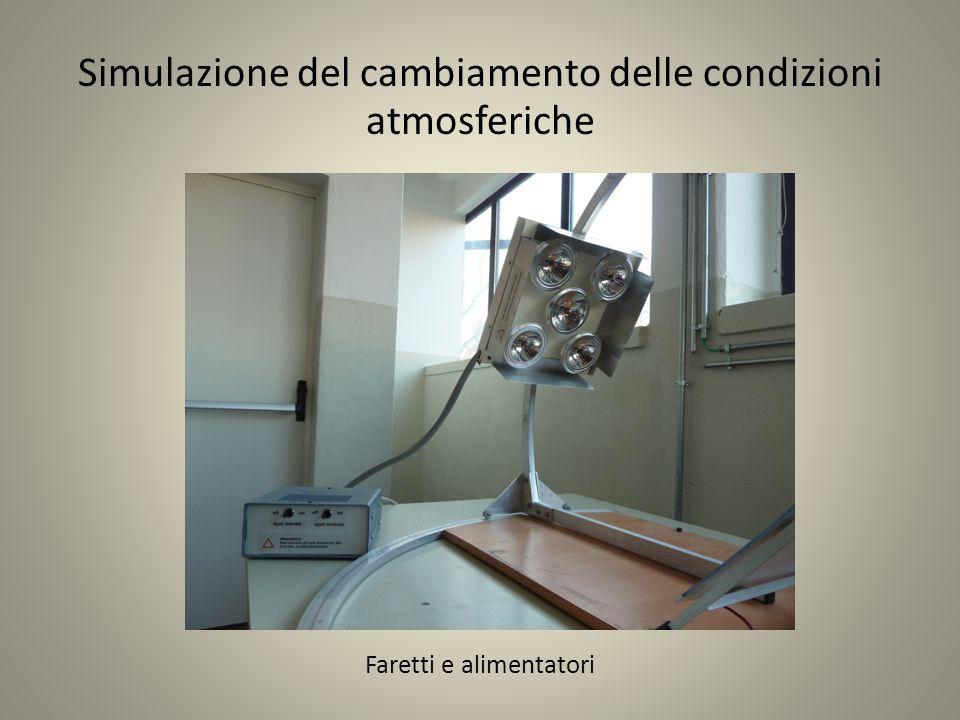 Simulazione del cambiamento delle condizioni atmosferiche Faretti e alimentatori