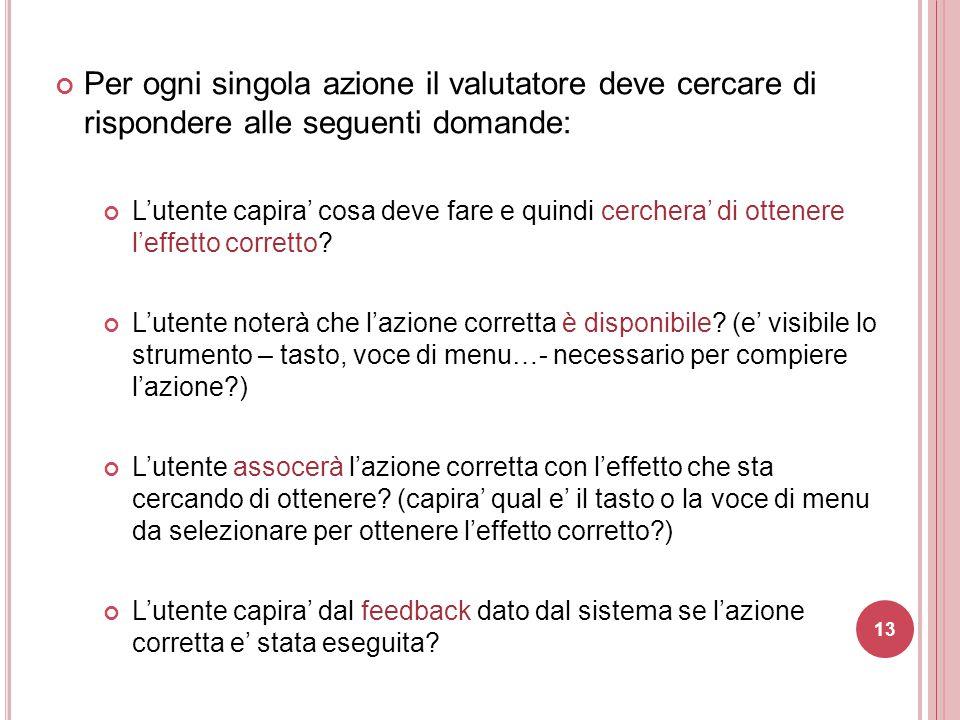 Per ogni singola azione il valutatore deve cercare di rispondere alle seguenti domande: L'utente capira' cosa deve fare e quindi cerchera' di ottenere