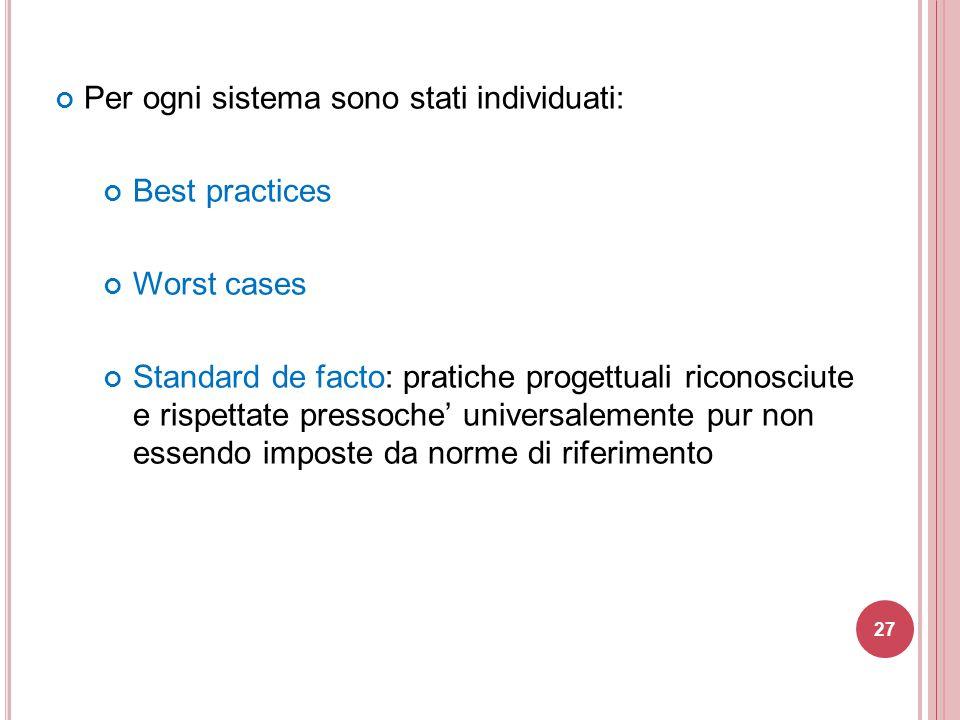 Per ogni sistema sono stati individuati: Best practices Worst cases Standard de facto: pratiche progettuali riconosciute e rispettate pressoche' unive