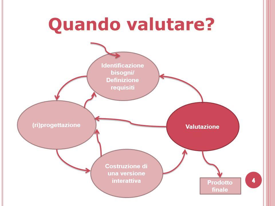44 Quando valutare? Identificazione bisogni/ Definizione requisiti Valutazione (ri)progettazione Costruzione di una versione interattiva Prodotto fina