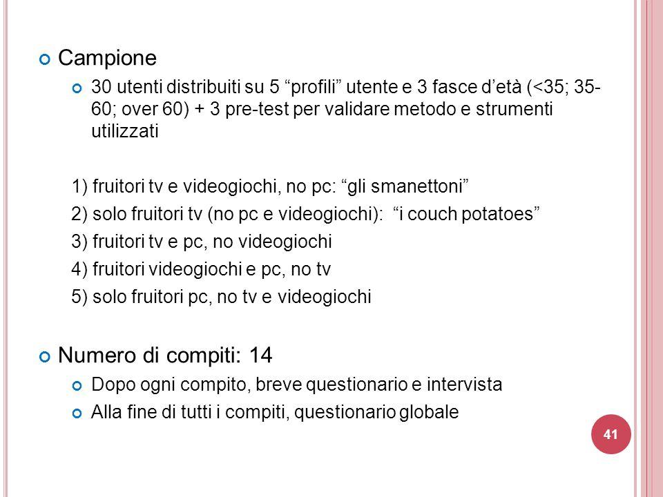 """Campione 30 utenti distribuiti su 5 """"profili"""" utente e 3 fasce d'età (<35; 35- 60; over 60) + 3 pre-test per validare metodo e strumenti utilizzati 1)"""